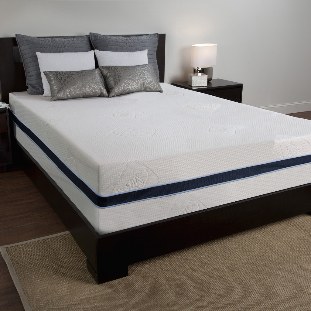 Wholesale Mattresses - Wholesale Memory Foam