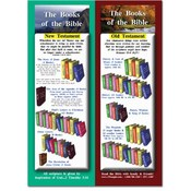 Books of the Bible - 5&quot; X 7&quot; Flat Card
