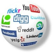 Wholesale Social Media - Blog - Facebook - Twitter