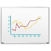 "Sparco Products  Dry-Erase Board, 24""x18"", Aluminum Frame/White Board"