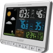 Wholesale Thermometers - Wholesale Weather Stations
